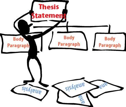 Write a conclusion for an essay - English for University Com
